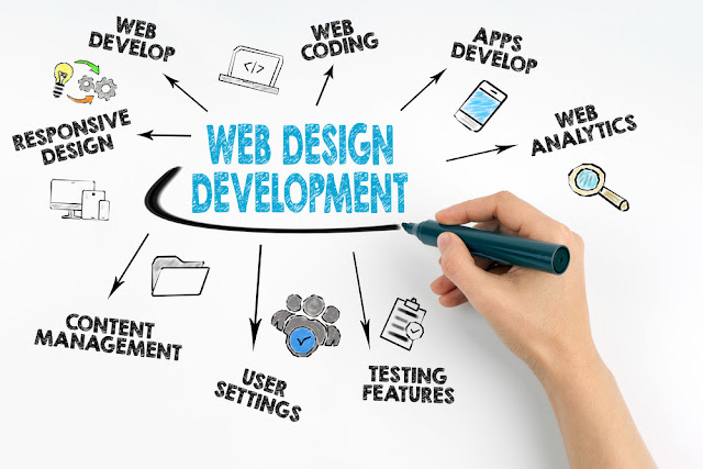 Web design Strategies