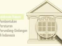 pasal landasan hukum lembaga negara di indonesia oleh Pengacara Balikpapan Samarinda hp/wa tsel 0812345 3855