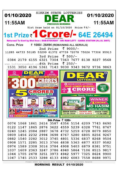 Sikkim State Lottery Sambad 11:55 pm Result 01-10-2020