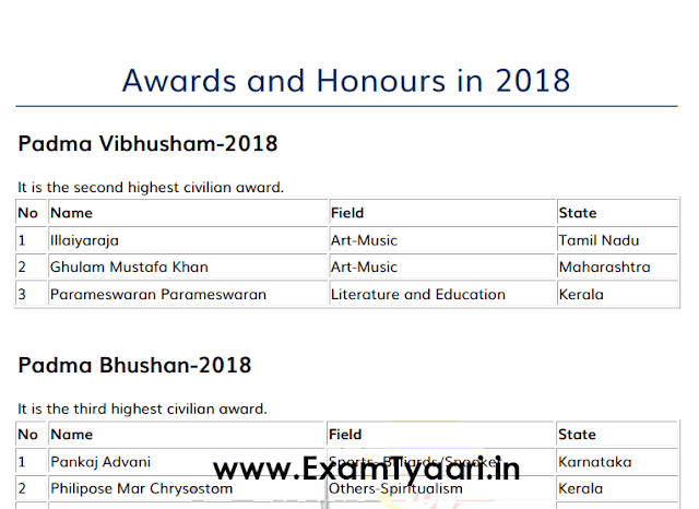 Awards and Honours 2018 All in One Categories [Download PDF] - Exam Tyaari