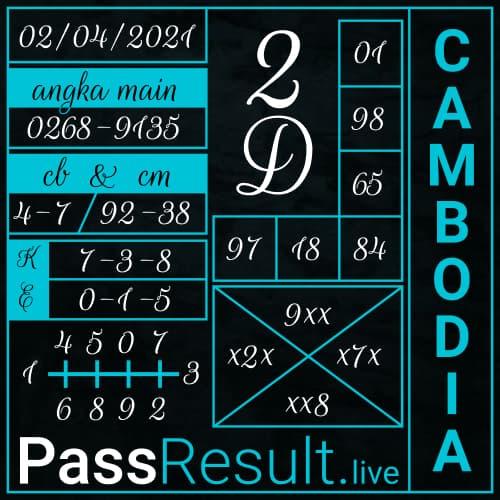 Prediksi PassResult - Selasa, 2 April 2021 - Prediksi Togel Cambodia