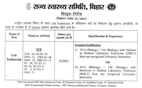 State Health Society Bihar Recruitment: Lab Assistant