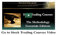 stock market trading courses video - TechniTrader