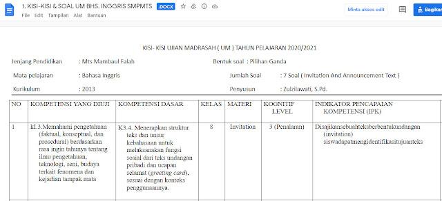 Kisi-Kisi Soal & Kunci Jawaban Ujian Madrasah (UM) Bahasa Inggris MTs