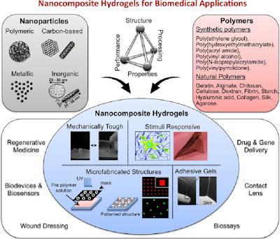 Nanopartícules de carboni
