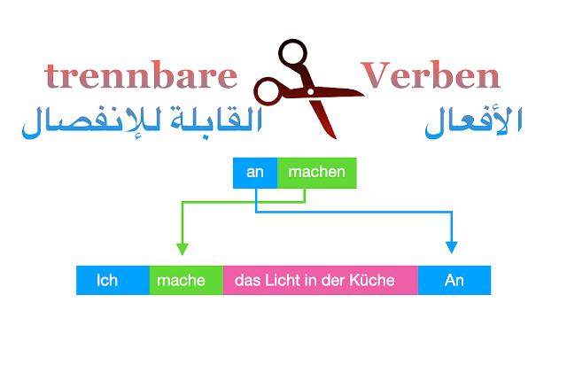 """أمثلة على أهم الافعال القابلة للفصل في اللغة الالمانية  Beispiele der wichtigsten Trennbare Verben in der deutschen Sprache العودة إلى شرح الافعال القابلة للإنفصال """"Trennbare Verben """"Präfixe"""