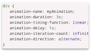 CSS3 Animation Direction