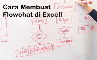 cara membuat flowchart di excell