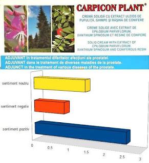 pareri forumuri carpicon plant supozitoare ghimpe