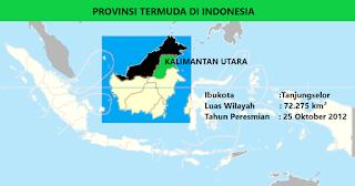 Urutan Provinsi Tertua Dan Termuda Di Indonesia