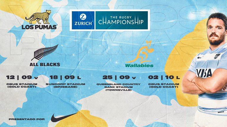 Australia recibe al Zurich Rugby Championship #TRC2021