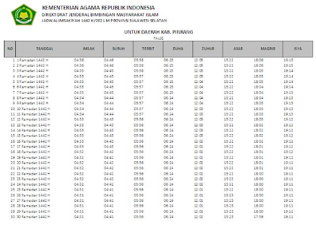 Jadwal Imsakiyah Ramadhan 1442 H Kabupaten Pinrang, Provinsi Sulawesi Selatan