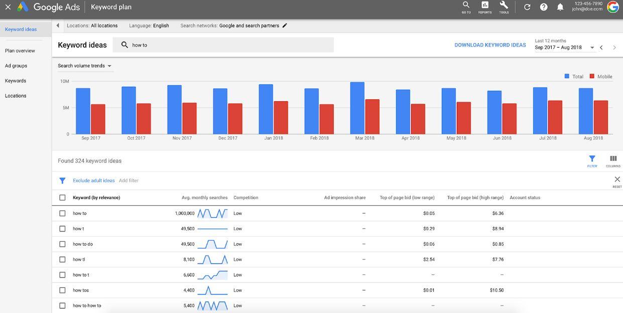 Mencari Long Tail Keyword di Google AdWords Keyword Planner