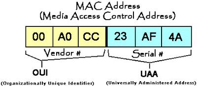trovare indirizzo mac