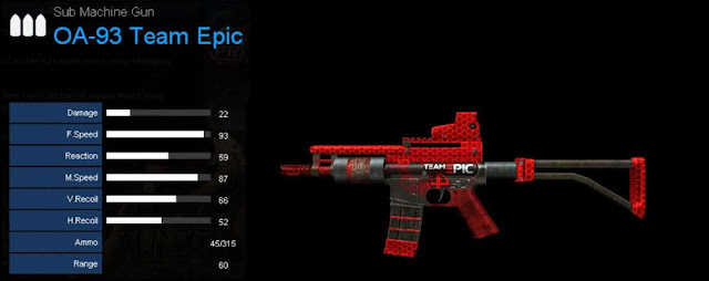 Detail Statistik OA-93 Team Epic
