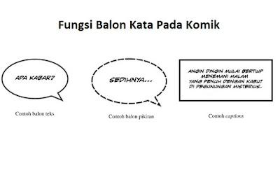 Fungsi Gambar dan Balon Kata Pada Komik