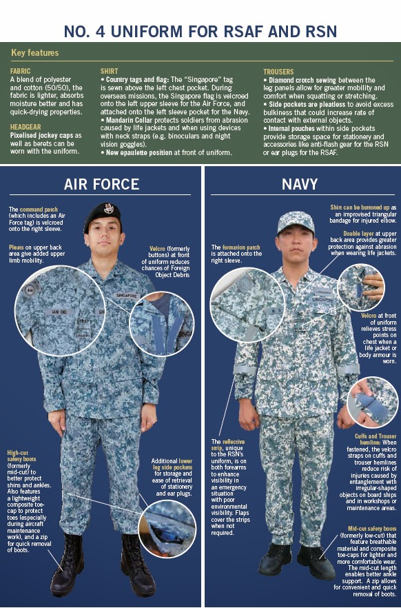 Female Army Officer ASU Uniform Center  Marlow White