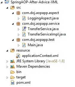 Spring AOP After Advice Example using XML Config