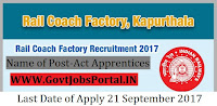 Rail Coach Factory Recruitment 2017– 111 Act Apprentices