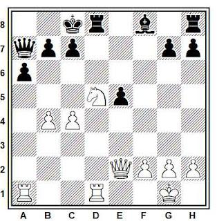 Posición de la partida Psahis - Jefimov (Lenk, 1991)