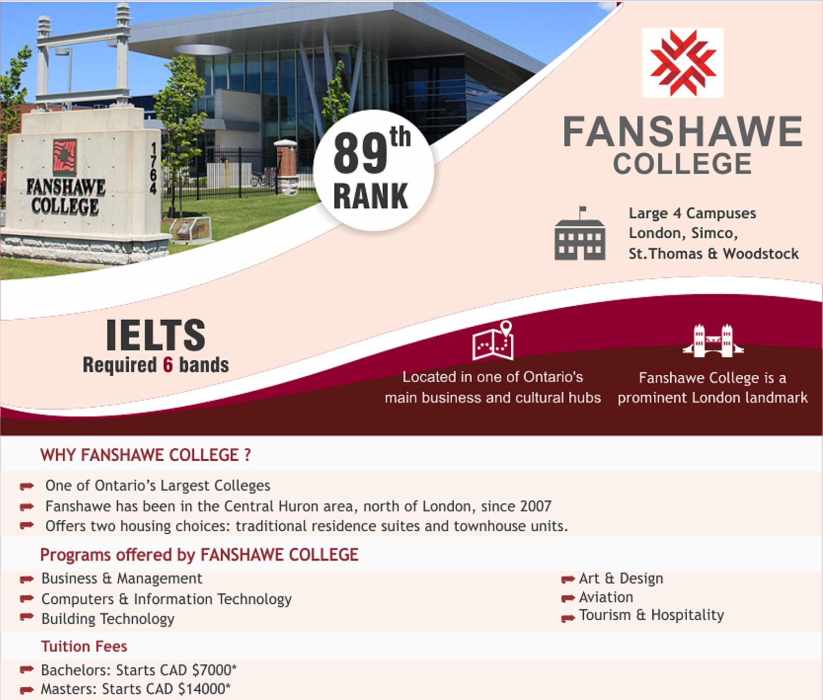 College Online Fanshawe College Online