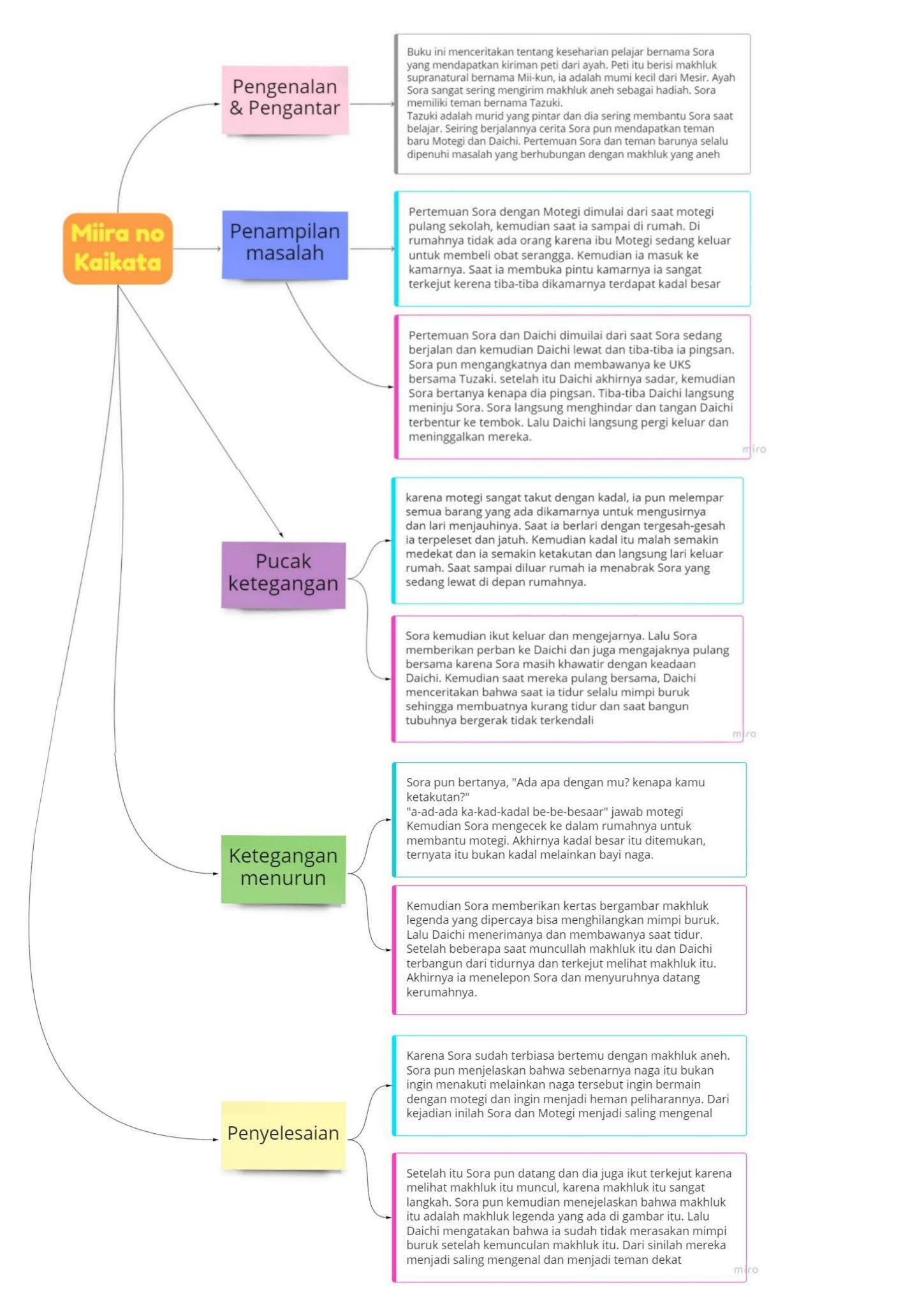peta konsep buku fiksi peta konsep buku non fiksi peta konsep buku fiksi dan nonfiksi kelas 8 peta konsep buku fiksi laskar pelangi peta konsep buku fiksi cinderella peta konsep buku fiksi dan nonfiksi peta konsep buku fiksi cerpen peta konsep buku bahasa indonesia kelas 8 peta konsep buku adalah peta konsep buku apresiasi sastra peta konsep alur buku fiksi dan nonfiksi peta konsep alur buku fiksi peta konsep isi buku adalah peta konsep buku fiksi adalah peta konsep buku fiksi atau nonfiksi jelaskan alur peta konsep buku fiksi contoh peta konsep buku peta konsep buku bahasa indonesia kelas 8 semester 2 peta konsep buku bahasa indonesia kelas 9 peta konsep buku biografi peta konsep buku bumi manusia peta konsep buku bahasa indonesia kelas 7 peta konsep buku bahasa indonesia kelas 9 kurikulum 2013 peta konsep buku bj habibie peta konsep buku cerita peta konsep buku cerita fiksi peta konsep buku cinderella peta konsep buku cerpen contoh peta konsep buku non fiksi contoh peta konsep buku fiksi dongeng contoh peta konsep buku pelajaran cara membuat peta konsep buku peta konsep buku dilan peta konsep buku dongeng peta konsep buku digital peta konsep buku dibuat untuk peta konsep dari buku fiksi peta konsep dari buku non fiksi peta konsep di buku tulis peta konsep dalam buku peta konsep buku ensiklopedia buku peta konsep ekonomi peta konsep buku fiksi sang pemimpi peta konsep buku fiksi dan nonfiksi kelas 7 gambar peta konsep buku fiksi dan nonfiksi gambar peta konsep buku non fiksi contoh gambar peta konsep buku fiksi contoh gambar peta konsep buku non fiksi contoh gambar peta konsep buku fiksi dan nonfiksi gambar peta konsep buku fiksi peta konsep buku harry potter peta konsep buku ipa kelas 8 peta konsep buku ipa kelas 8 semester 2 peta konsep buku ipa peta konsep isi buku peta konsep isi buku fiksi peta konsep isi buku nonfiksi peta konsep isi buku fiksi dan nonfiksi peta konsep buku jendela dunia peta konsep dapat dibuat untuk buku jenis peta konsep dapat kita buat bu