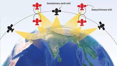 IRNSS কি? NavIC কি? IRNSS ভারতের নিজস্ব নেভিগেশন সিস্টেম।