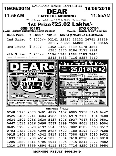 dhankesari 11am Result, dhankesari today result, dhankesari lottery, lottery result, today result, dear lottery result, dhankeshari, dhan kesari