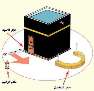 Pembaiatan Imam Mahdi  [ Proses dan tempatnya ]