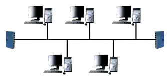 Topologi Bus yakni topologi dengan satu kabel melintang sebagai penghubung dari seluruh  Kelebihan dan Kekurangan Topologi Jaringan Bus adalah