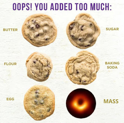 Oops, You Added Too Much: Butter, Sugar, Flour, Baking Soda, Egg, Mass