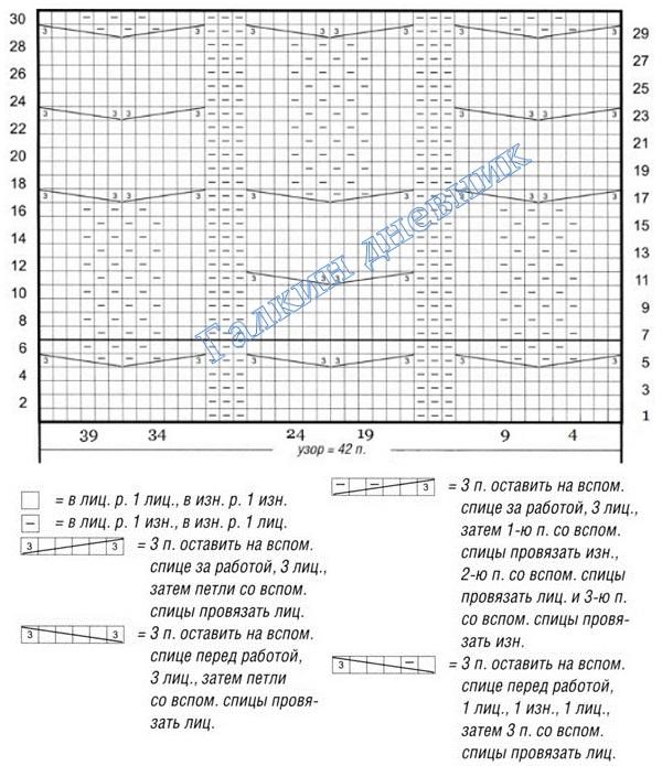 sviter spicami s obemnimi uzorami shema uzora