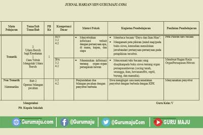 Jurnal Kelas 5 Semester 1 Kurikulum 2013 Revisi 2017