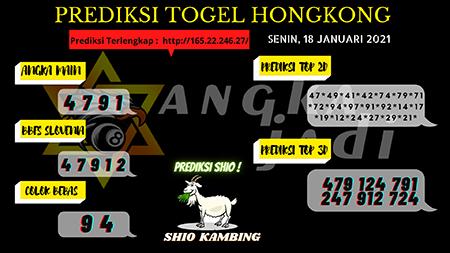 Prediksi Togel Angka Jitu Hongkong Senin 18 Januari 2021