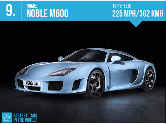 8fa05ac2a925 Noble M600 ~ Top Speed  225 mph  362 kmh - BEST CARS