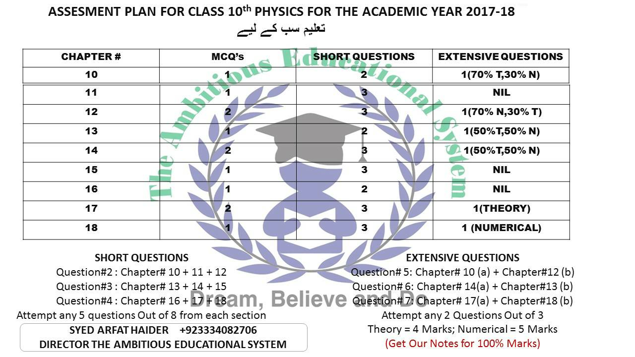 Matric 10th Physics Pairing Scheme 2018