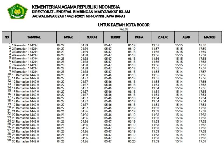 Jadwal Imsakiyah Ramadhan 2021 untuk Kota Bogor Format Pdf