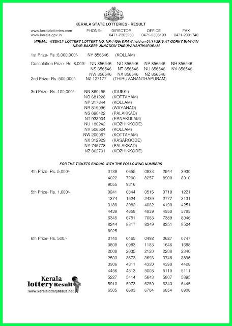 Kerala Lottery Result 01-11-2019 Nirmal NR-145 Lottery Result KeralaLotteryResult.Net-