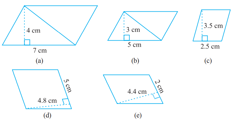 NCERT Solutions for Class 7 Maths Ch 11 Perimeter and Area Exercise 11.2 Question 1
