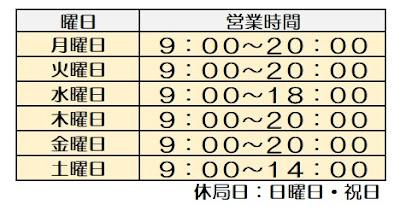 """あおい薬局西賀茂店 営業時間変更のお知らせ """"便利になります!!"""""""