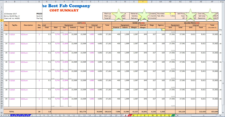 Pressure Vessel Cost Estimate Template | Baja Lo Plas