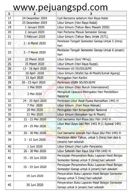 Kalender Pendidikan provinsi Jawa Tengah Tahun Pelajaran2019/2020 ntuk sd dn mi