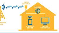 ADSL internet senza Telecom e allaccio linea telefonica