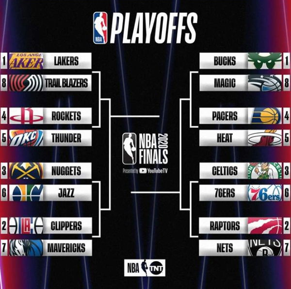 All of the matchups for the 2020 NBA playoffs are now set.