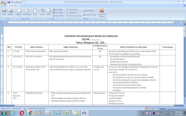 Contoh laporan pelaksanaan kegiatan sekolah