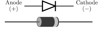 diode anode and cathode