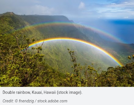 Χαβάη : Η πρωτεύουσα των ουράνιων τόξων στον πλανήτη