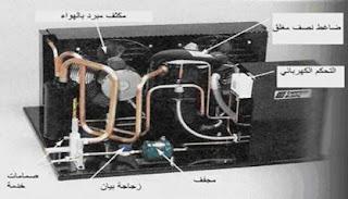 مكثف مبرد بالهواء مركب على قاعدة مع الضاغط
