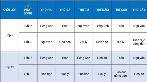 Lịch phát sóng chương trình dạy trên truyền hình của Hà Nội