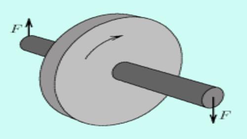 Physics - The Gyroscope (English)